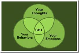 Steve Haines CBT Counselling